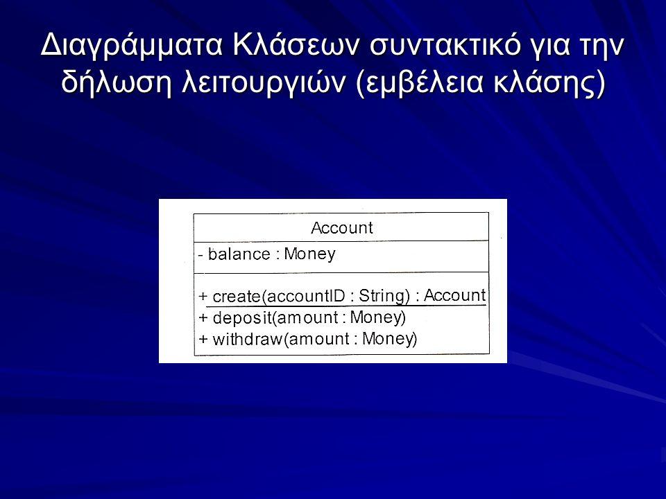Διαγράμματα Κλάσεων συντακτικό για την δήλωση λειτουργιών (εμβέλεια κλάσης)