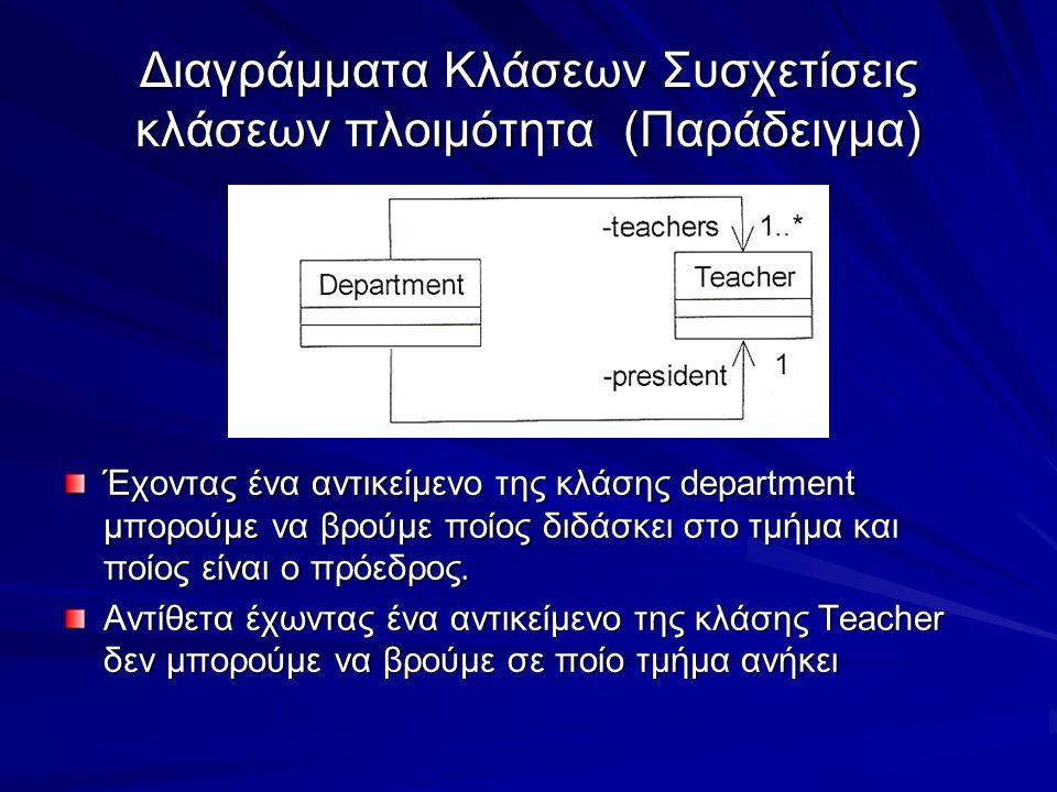 Διαγράμματα Κλάσεων Συσχετίσεις κλάσεων πλοιμότητα (Παράδειγμα) Έχοντας ένα αντικείμενο της κλάσης department μπορούμε να βρούμε ποίος διδάσκει στο τμ