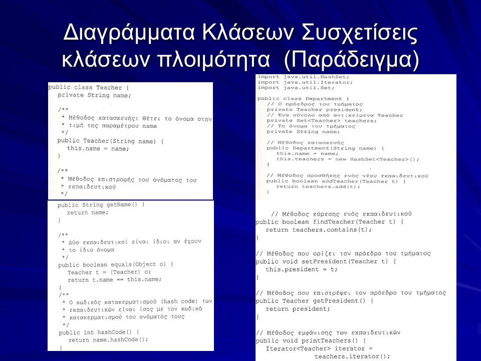 Διαγράμματα Κλάσεων Συσχετίσεις κλάσεων πλοιμότητα (Παράδειγμα)