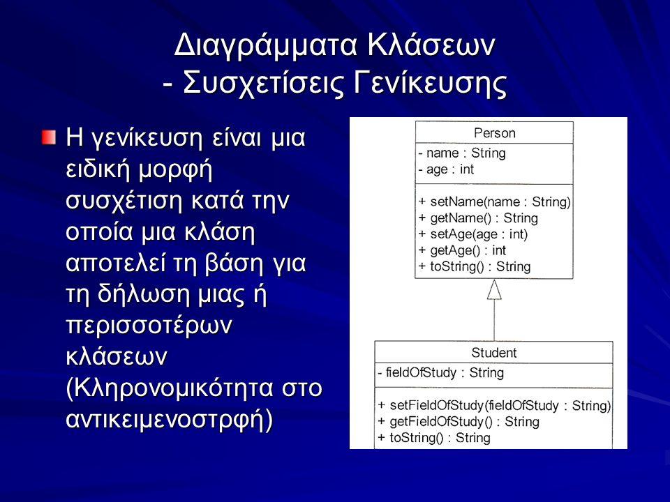 Διαγράμματα Κλάσεων - Συσχετίσεις Γενίκευσης Η γενίκευση είναι μια ειδική μορφή συσχέτιση κατά την οποία μια κλάση αποτελεί τη βάση για τη δήλωση μιας