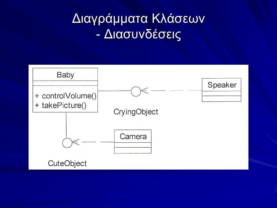 Διαγράμματα Κλάσεων - Διασυνδέσεις