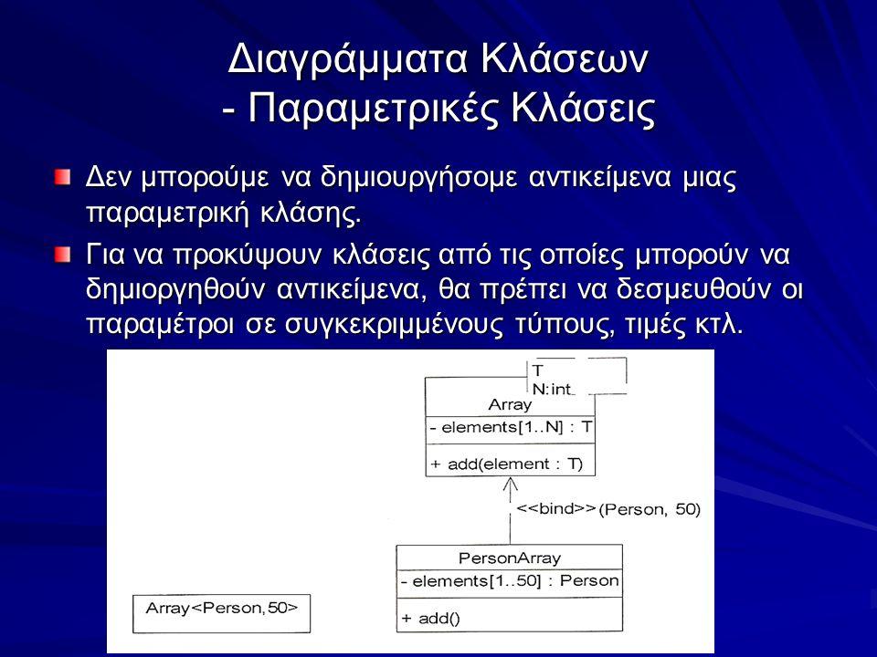 Διαγράμματα Κλάσεων - Παραμετρικές Κλάσεις Δεν μπορούμε να δημιουργήσομε αντικείμενα μιας παραμετρική κλάσης. Για να προκύψουν κλάσεις από τις οποίες