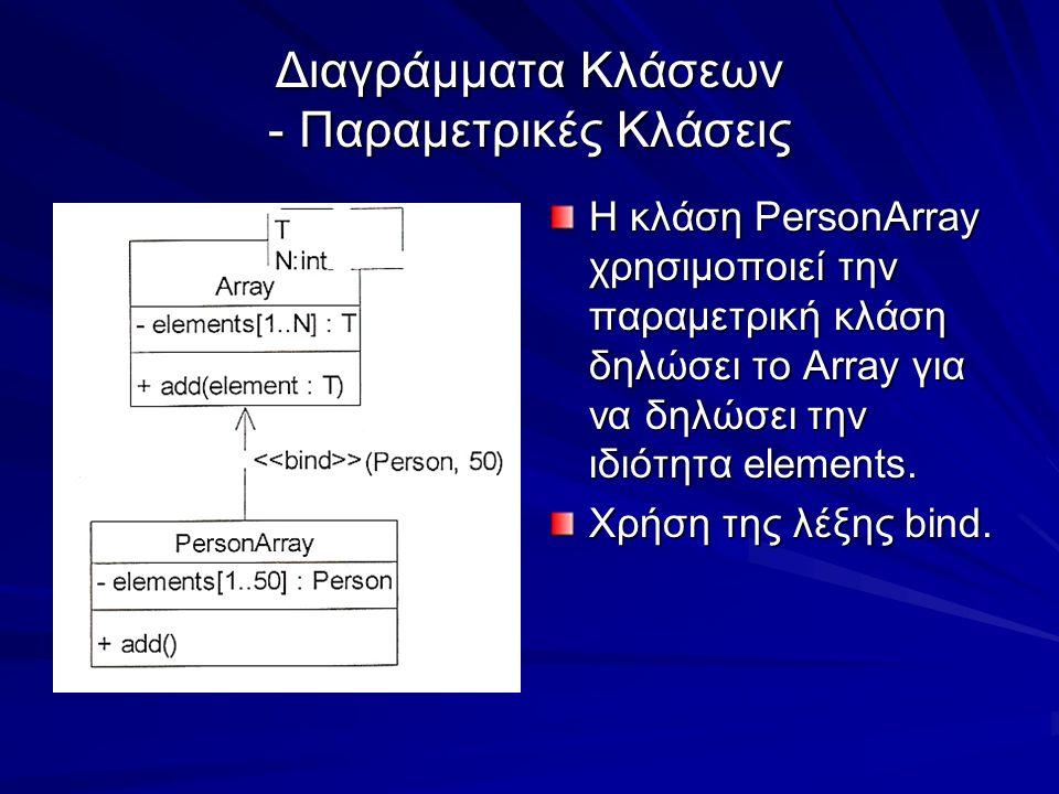 Διαγράμματα Κλάσεων - Παραμετρικές Κλάσεις Η κλάση PersonArray χρησιμοποιεί την παραμετρική κλάση δηλώσει το Array για να δηλώσει την ιδιότητα element