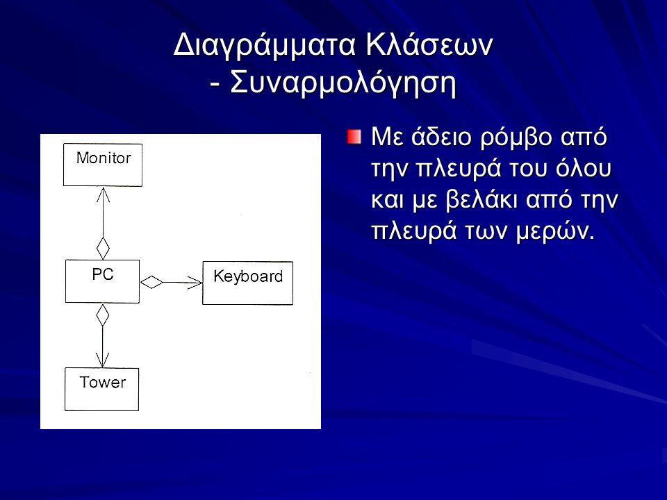 Διαγράμματα Κλάσεων - Συναρμολόγηση Με άδειο ρόμβο από την πλευρά του όλου και με βελάκι από την πλευρά των μερών.