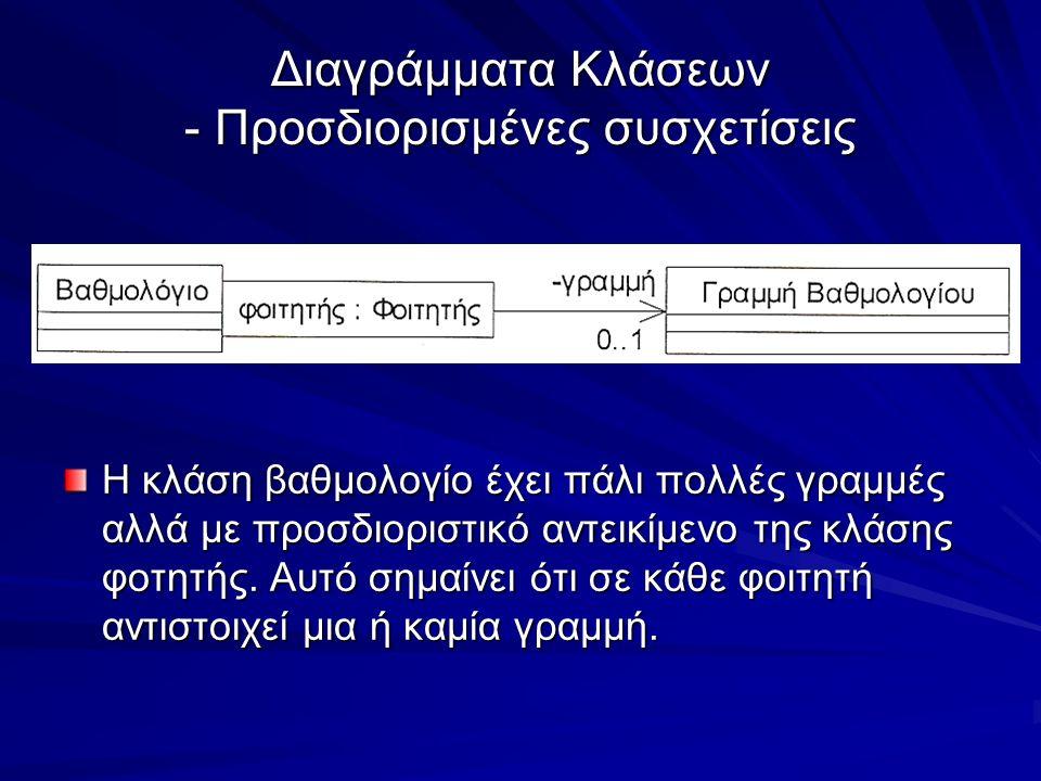 Διαγράμματα Κλάσεων - Προσδιορισμένες συσχετίσεις Η κλάση βαθμολογίο έχει πάλι πολλές γραμμές αλλά με προσδιοριστικό αντεικίμενο της κλάσης φοτητής. Α