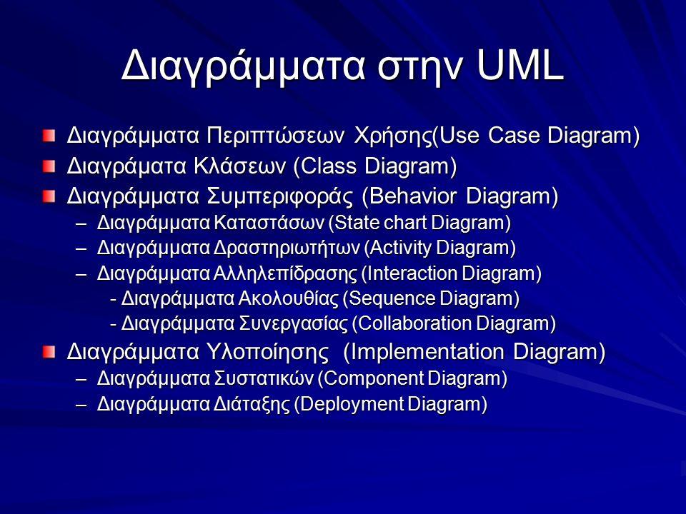 Διαγράμματα στην UML Διαγράμματα Περιπτώσεων Χρήσης(Use Case Diagram) Διαγράματα Κλάσεων (Class Diagram) Διαγράμματα Συμπεριφοράς (Behavior Diagram) –
