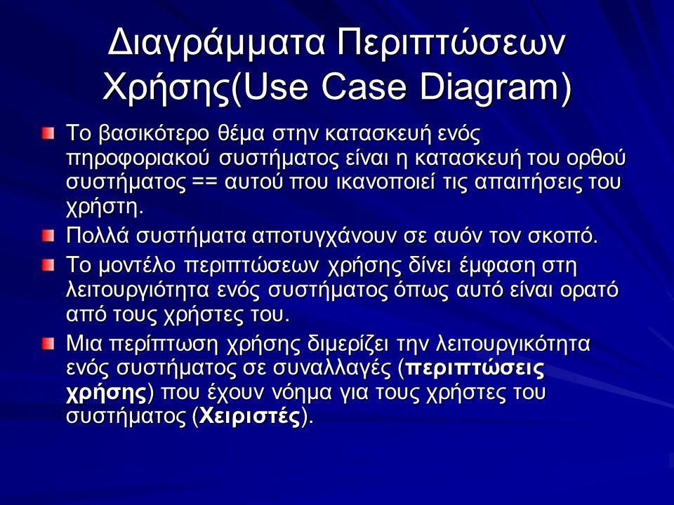 Διαγράμματα Περιπτώσεων Χρήσης(Use Case Diagram) Το βασικότερο θέμα στην κατασκευή ενός πηροφοριακού συστήματος είναι η κατασκευή του ορθού συστήματος