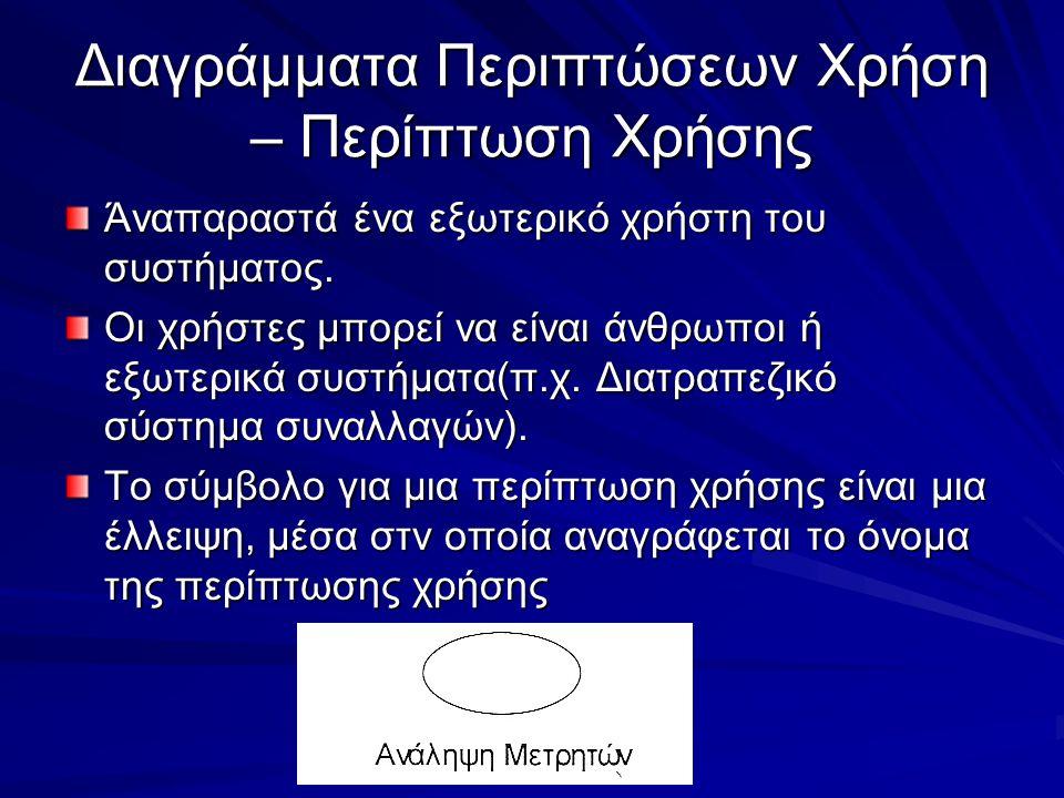 Αρχικός σχεδιασμός- Ανάλυση Ευρωστίας Ο στόχος είναι να παραχθούν διαγράμματα συνεργασίας, ένα για κάθε σενάριο.