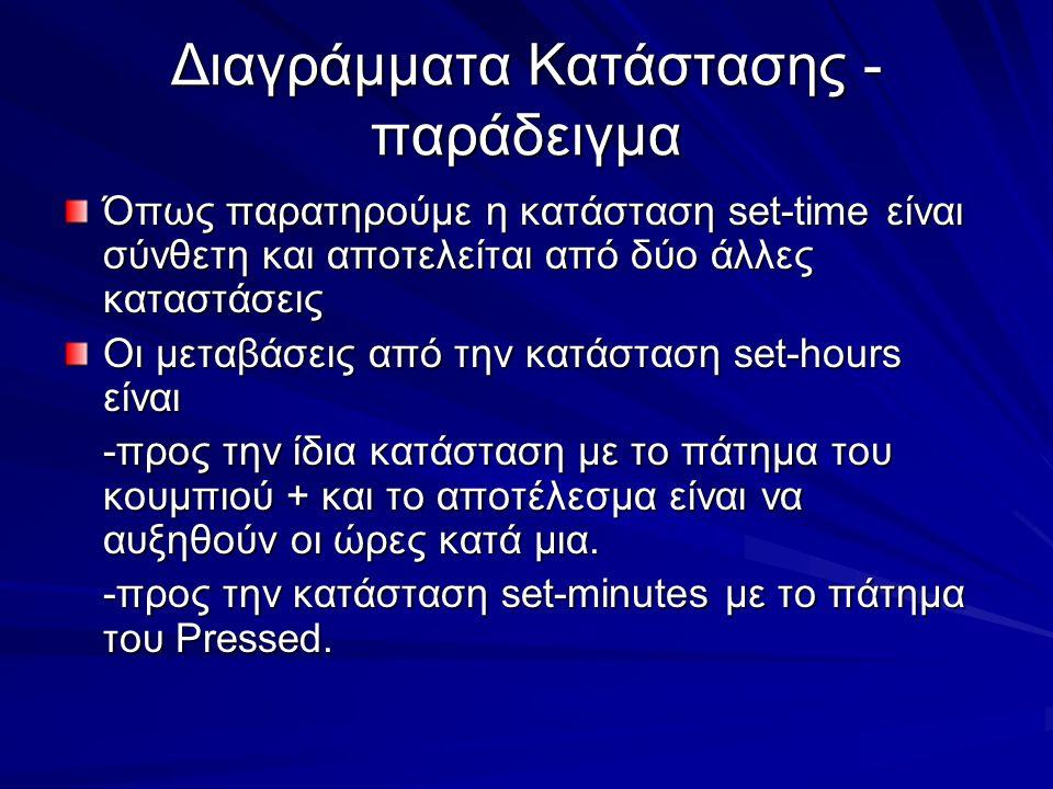 Όπως παρατηρούμε η κατάσταση set-time είναι σύνθετη και αποτελείται από δύο άλλες καταστάσεις Οι μεταβάσεις από την κατάσταση set-hours είναι -προς τη