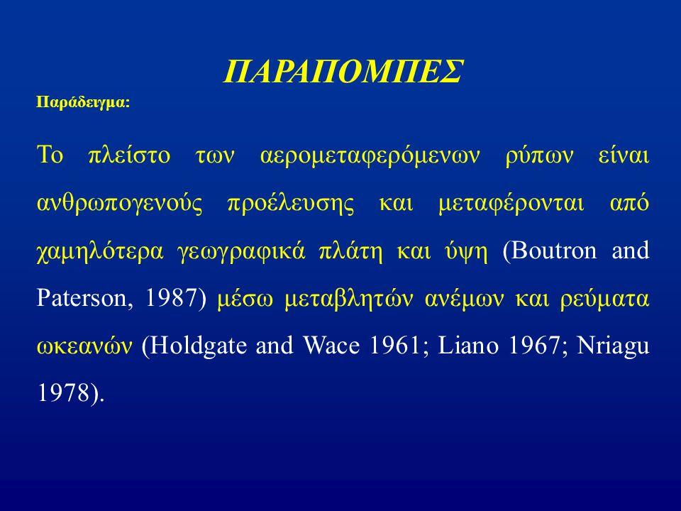 ΠΑΡΑΠΟΜΠΕΣ Παράδειγμα: Το πλείστο των αερομεταφερόμενων ρύπων είναι ανθρωπογενούς προέλευσης και μεταφέρονται από χαμηλότερα γεωγραφικά πλάτη και ύψη (Boutron and Paterson, 1987) μέσω μεταβλητών ανέμων και ρεύματα ωκεανών (Holdgate and Wace 1961; Liano 1967; Nriagu 1978).