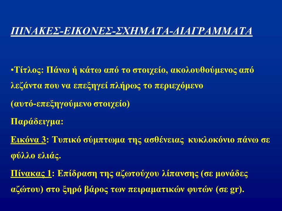 ΠΙΝΑΚΕΣ-ΕΙΚΟΝΕΣ-ΣΧΗΜΑΤΑ-ΔΙΑΓΡΑΜΜΑΤΑ Τίτλος: Πάνω ή κάτω από το στοιχείο, ακολουθούμενος από λεζάντα που να επεξηγεί πλήρως το περιεχόμενο (αυτό-επεξηγούμενο στοιχείο) Παράδειγμα: Εικόνα 3: Τυπικό σύμπτωμα της ασθένειας κυκλοκόνιο πάνω σε φύλλο ελιάς.