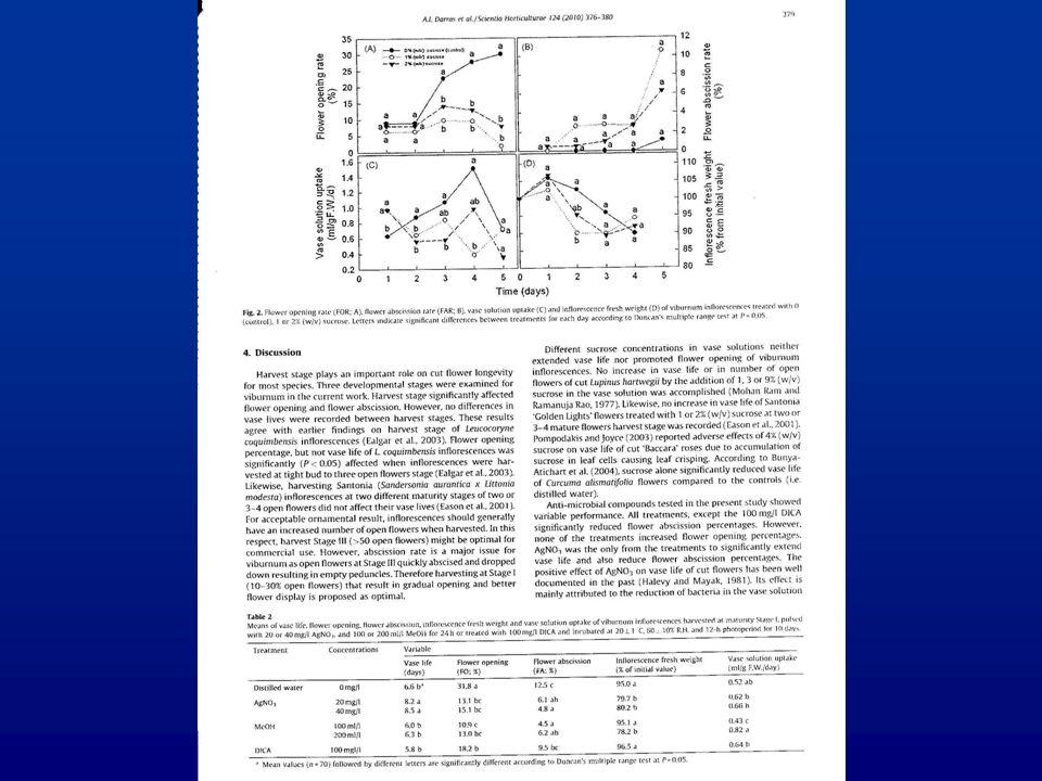 ΠΕΡΙΟΔΙΚΟ όνομα χρόνος δημοσίευσης τίτλος εργασίας τίτλος περιοδικού αριθμός τεύχους αριθμός πρώτης και τελευταίας σελίδας του άρθρου Παραδείγματα : Velissariou D., Davison A.W., Barnes J.D., Pfirrmann T., MacLean D.C.