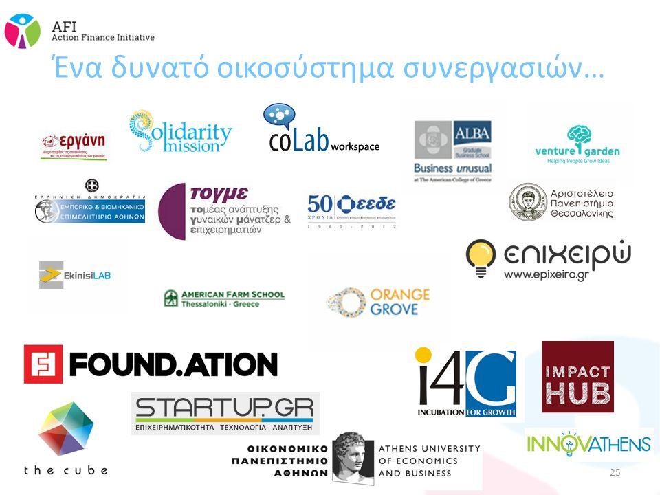 Ένα δυνατό οικοσύστημα συνεργασιών… AFI - Action Finance Initiative25