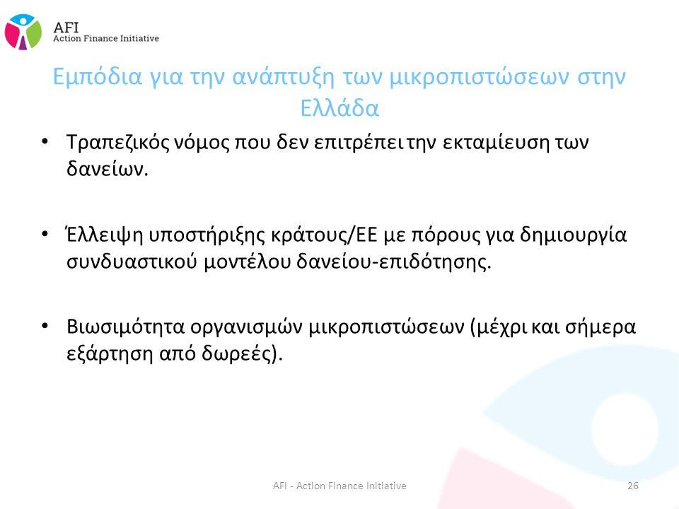 Εμπόδια για την ανάπτυξη των μικροπιστώσεων στην Ελλάδα Τραπεζικός νόμος που δεν επιτρέπει την εκταμίευση των δανείων. Έλλειψη υποστήριξης κράτους/ΕΕ