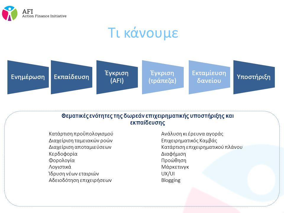 Τι κάνουμε ΕκπαίδευσηΕνημέρωση Έγκριση (AFI) Έγκριση (τράπεζα) Εκταμίευση δανείου Υποστήριξη Κατάρτιση προϋπολογισμού Διαχείριση ταμειακών ροών Διαχείριση αποταμιεύσεων Κερδοφορία Φορολογία Λογιστικά Ίδρυση νέων εταιριών Αδειοδότηση επιχειρήσεων Θεματικές ενότητες της δωρεάν επιχειρηματικής υποστήριξης και εκπαίδευσης Ανάλυση κι έρευνα αγοράς Επιχειρηματικός Καμβάς Κατάρτιση επιχειρηματικού πλάνου Διαφήμιση Προώθηση Μάρκετινγκ UX/UI Blogging