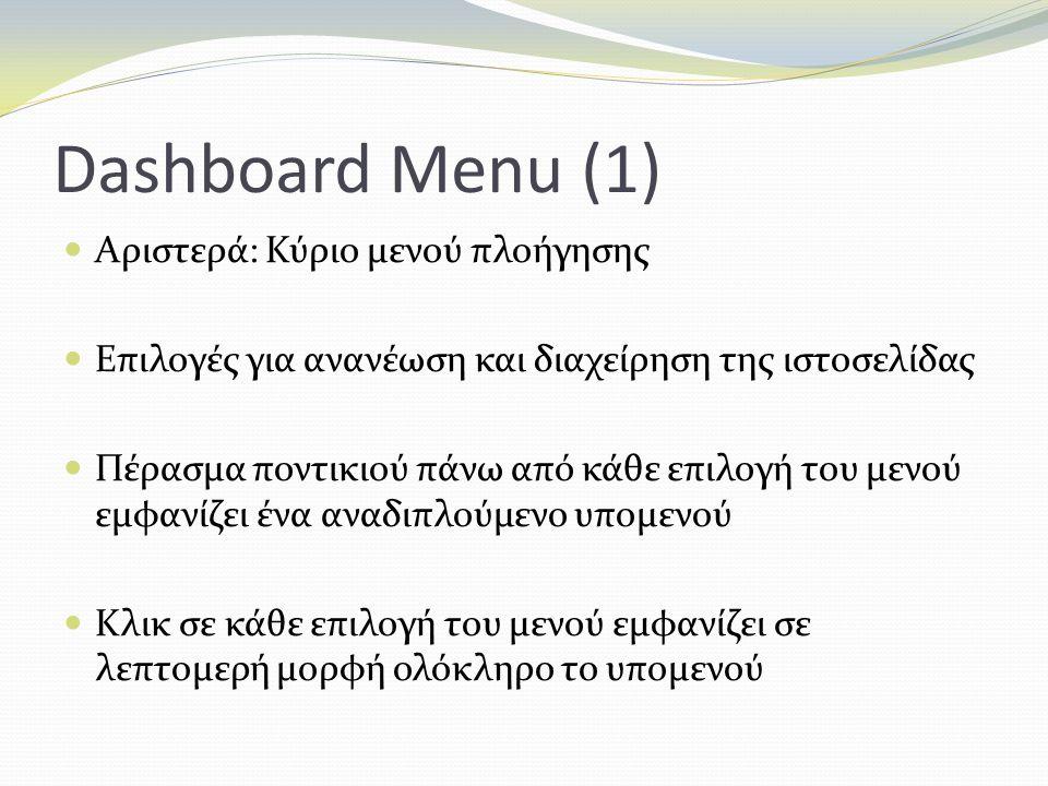 Dashboard Menu (1) Αριστερά: Κύριο μενού πλοήγησης Επιλογές για ανανέωση και διαχείρηση της ιστοσελίδας Πέρασμα ποντικιού πάνω από κάθε επιλογή του με