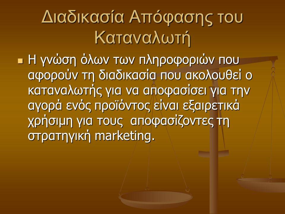 Διαδικασία Απόφασης του Καταναλωτή Η γνώση όλων των πληροφοριών που αφορούν τη διαδικασία που ακολουθεί ο καταναλωτής για να αποφασίσει για την αγορά