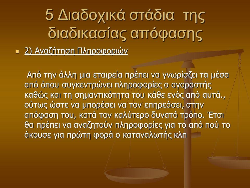 5 Διαδοχικά στάδια της διαδικασίας απόφασης 2) Αναζήτηση Πληροφοριών 2) Αναζήτηση Πληροφοριών Από την άλλη μια εταιρεία πρέπει να γνωρίσζει τα μέσα απ