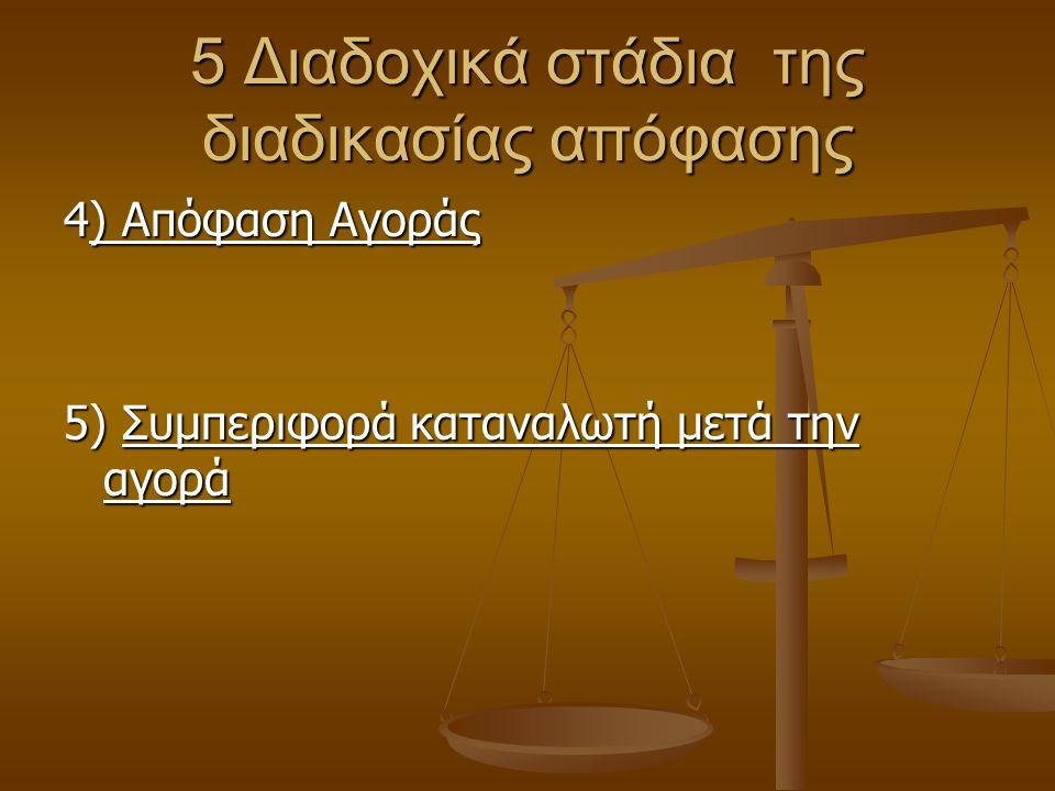 5 Διαδοχικά στάδια της διαδικασίας απόφασης 4) Απόφαση Αγοράς 5) Συμπεριφορά καταναλωτή μετά την αγορά