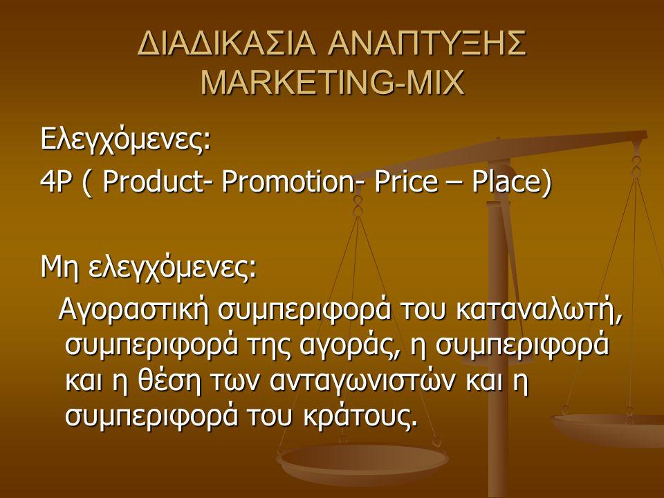ΔΙΑΔΙΚΑΣΙΑ ΑΝΑΠΤΥΞΗΣ MARKETING-MIX Ελεγχόμενες: 4P ( Product- Promotion- Price – Place) Mη ελεγχόμενες: Αγοραστική συμπεριφορά του καταναλωτή, συμπερι