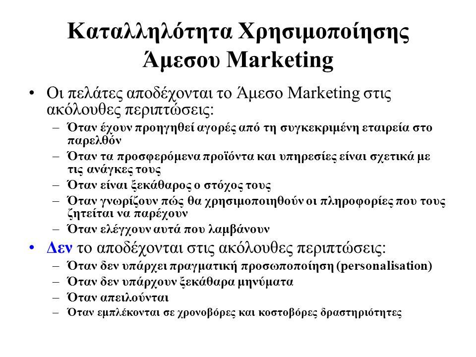 Καταλληλότητα Χρησιμοποίησης Άμεσου Marketing Οι πελάτες αποδέχονται το Άμεσο Marketing στις ακόλουθες περιπτώσεις: –Όταν έχουν προηγηθεί αγορές από τη συγκεκριμένη εταιρεία στο παρελθόν –Όταν τα προσφερόμενα προϊόντα και υπηρεσίες είναι σχετικά με τις ανάγκες τους –Όταν είναι ξεκάθαρος ο στόχος τους –Όταν γνωρίζουν πώς θα χρησιμοποιηθούν οι πληροφορίες που τους ζητείται να παρέχουν –Όταν ελέγχουν αυτά που λαμβάνουν Δεν το αποδέχονται στις ακόλουθες περιπτώσεις: –Όταν δεν υπάρχει πραγματική προσωποποίηση (personalisation) –Όταν δεν υπάρχουν ξεκάθαρα μηνύματα –Όταν απειλούνται –Όταν εμπλέκονται σε χρονοβόρες και κοστοβόρες δραστηριότητες
