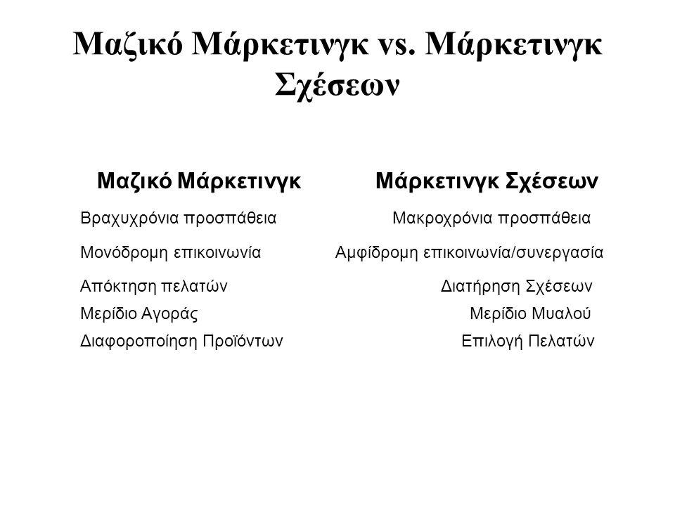 Μαζικό Μάρκετινγκ vs.