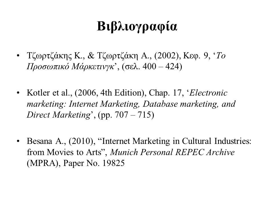 Βιβλιογραφία Τζωρτζάκης Κ., & Τζωρτζάκη Α., (2002), Κεφ.
