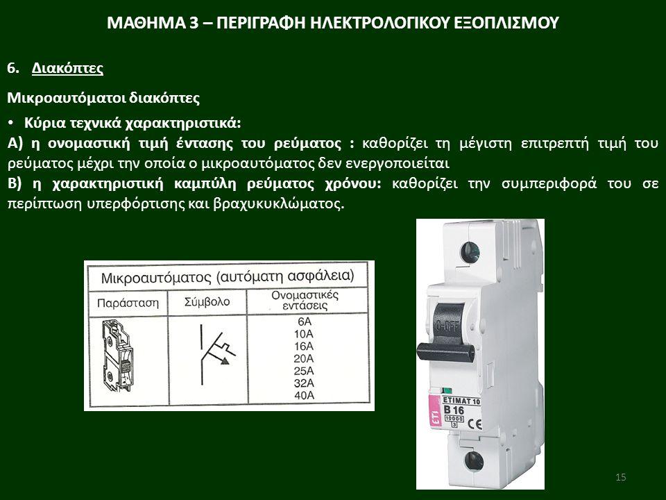 16 ε.Φλογοκρύπτη Δομή μικροαuτόματοu διακόπτη. α.