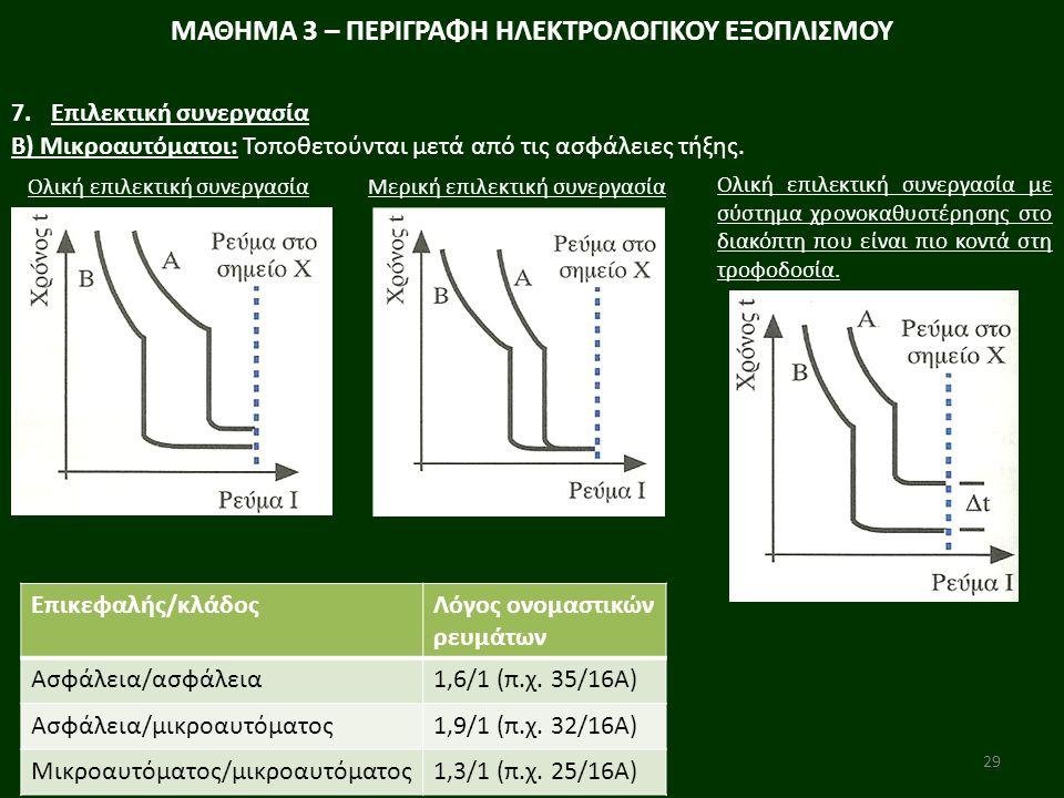 30 ΜΑΘΗΜΑ 3 – ΠΕΡΙΓΡΑΦΗ ΗΛΕΚΤΡΟΛΟΓΙΚΟΥ ΕΞΟΠΛΙΣΜΟΥ 7.Επιλεκτική συνεργασία Γ) ΔΔΕ: Η απόζευξη ξεκινά όταν το ρεύμα διαρροής γίνει μεγαλύτερο από το μισό του ονομαστικού ρεύματος διαρροής Ι ΔΝ (Ι Δ >Ι ΔΝ /2).