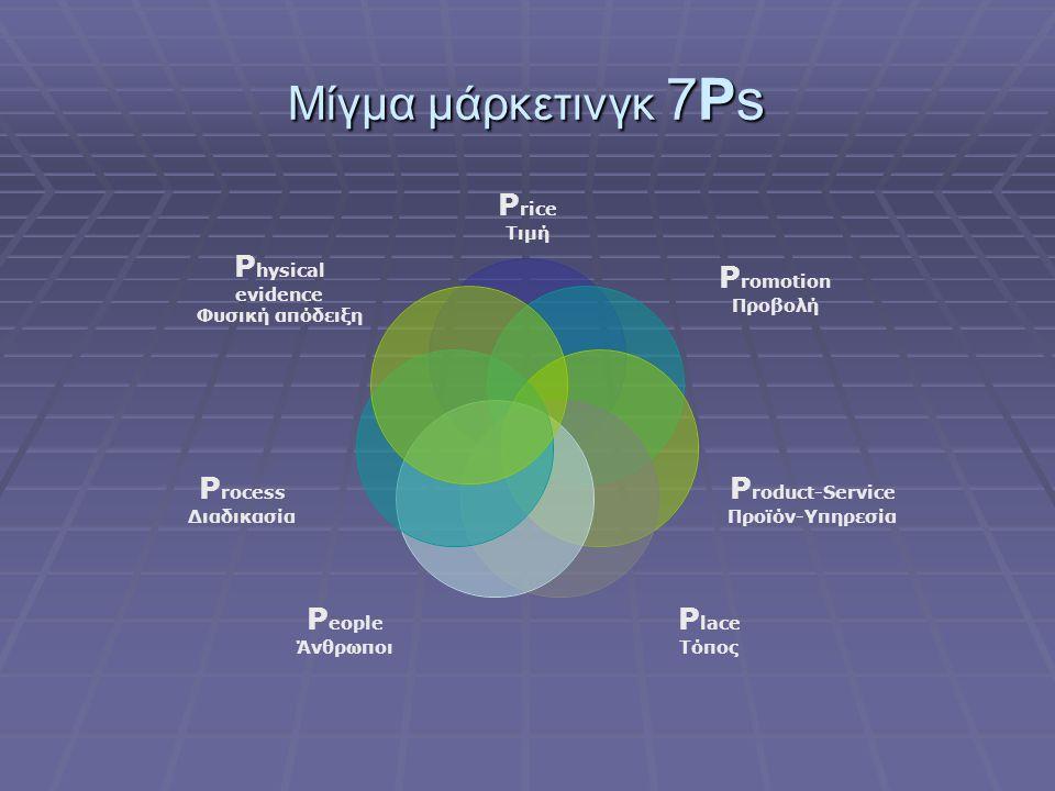 Μίγμα μάρκετινγκ 7Ps Price Τιμή Promotion Προβολή Product- Service Προϊόν- Υπηρεσία Place Τόπος People Άνθρωποι Process Διαδικασία Physical evidence Φυσική απόδειξη