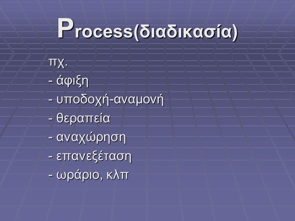P rocess(διαδικασία) πχ.