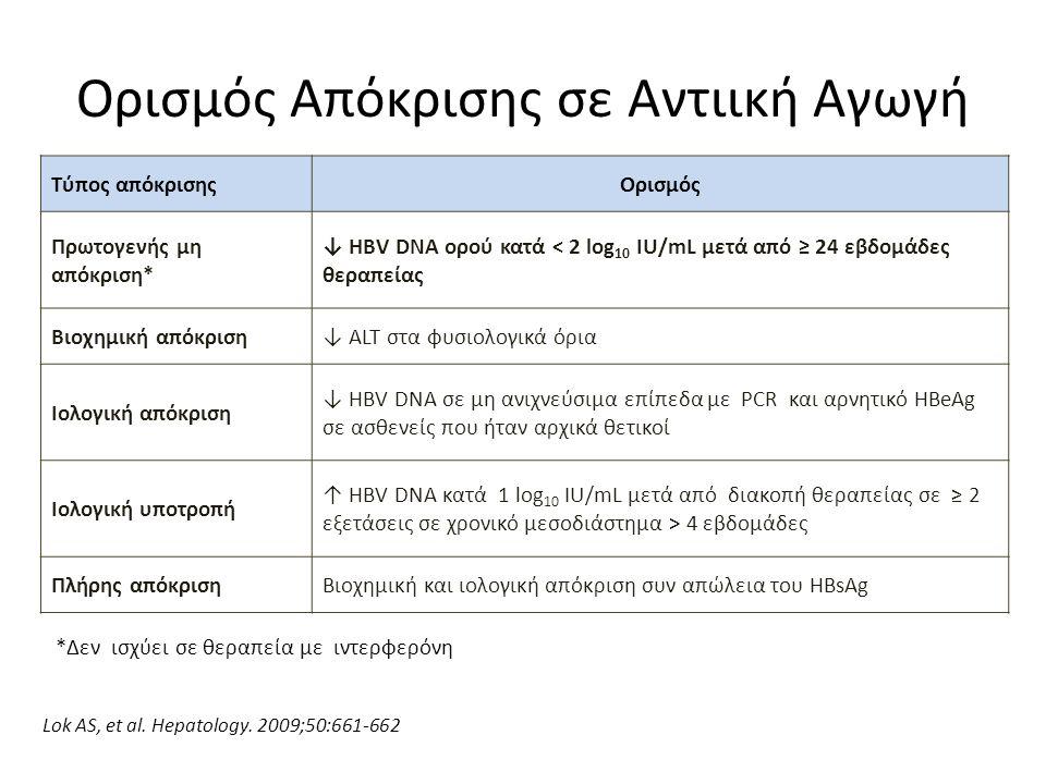Ορισμός Απόκρισης σε Αντιική Αγωγή Τύπος απόκρισηςΟρισμός Πρωτογενής μη απόκριση* ↓ HBV DNA ορού κατά < 2 log 10 IU/mL μετά από ≥ 24 εβδομάδες θεραπείας Βιοχημική απόκριση↓ ALT στα φυσιολογικά όρια Ιολογική απόκριση ↓ HBV DNA σε μη ανιχνεύσιμα επίπεδα με PCR και αρνητικό HBeAg σε ασθενείς που ήταν αρχικά θετικοί Ιολογική υποτροπή ↑ HBV DNA κατά 1 log 10 IU/mL μετά από διακοπή θεραπείας σε ≥ 2 εξετάσεις σε χρονικό μεσοδιάστημα > 4 εβδομάδες Πλήρης απόκρισηΒιοχημική και ιολογική απόκριση συν απώλεια του HBsAg Lok AS, et al.