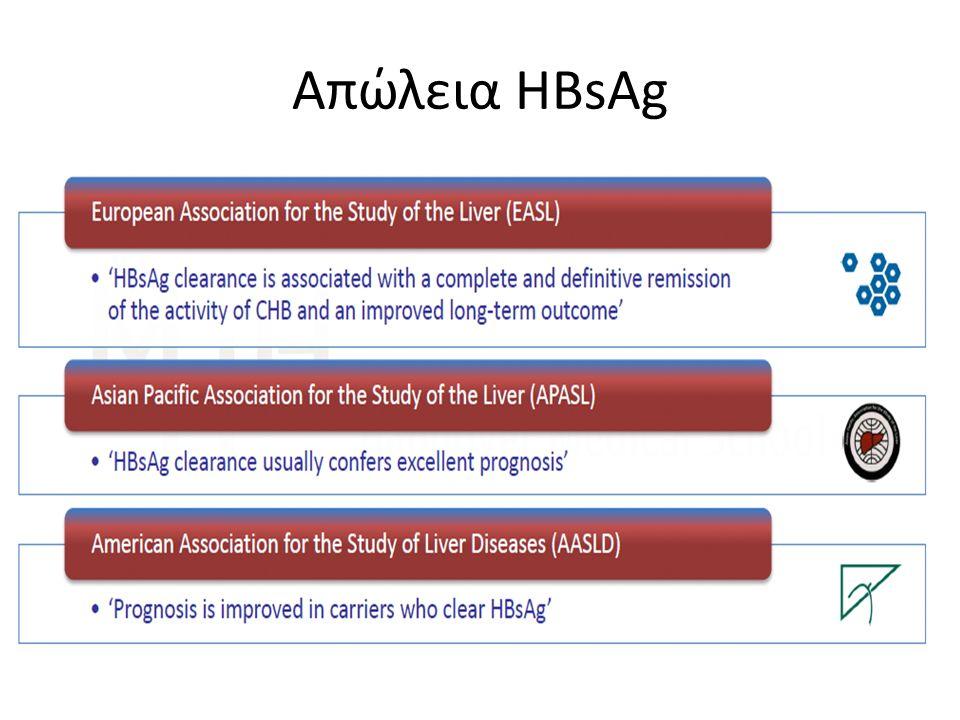 Απώλεια HBsAg