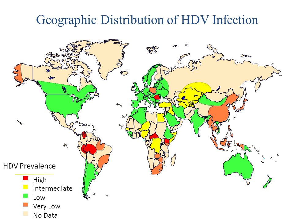 Low HDV Prevalence High Intermediate Very Low No Data Geographic Distribution of HDV Infection