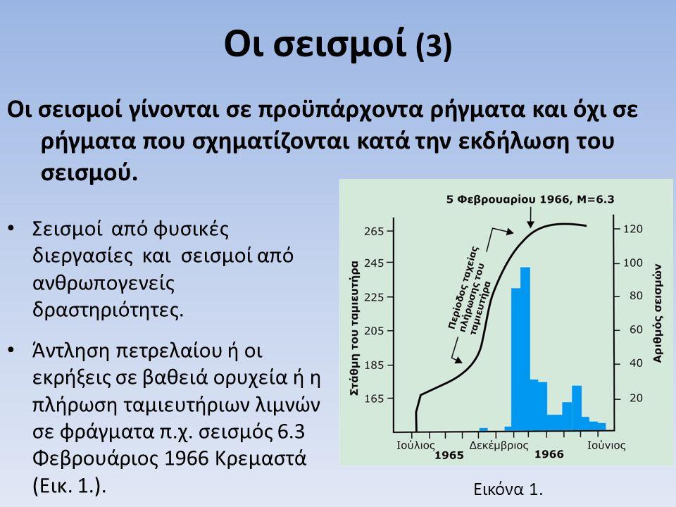 Οι σεισμοί γίνονται σε προϋπάρχοντα ρήγματα και όχι σε ρήγματα που σχηματίζονται κατά την εκδήλωση του σεισμού.