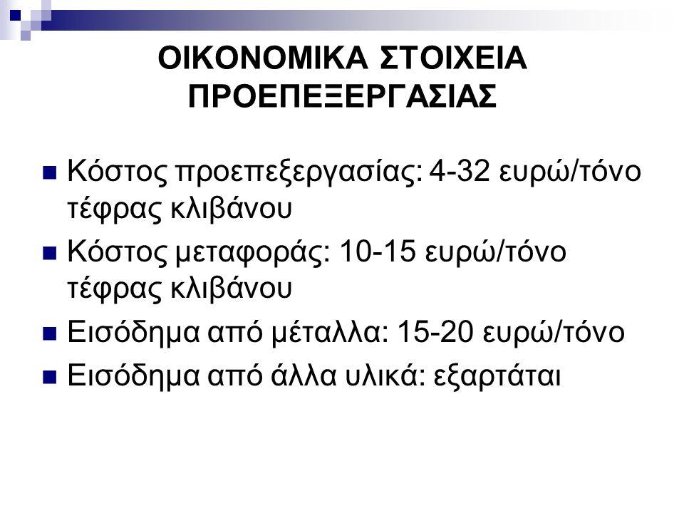 ΟΙΚΟΝΟΜΙΚΑ ΣΤΟΙΧΕΙΑ ΠΡΟΕΠΕΞΕΡΓΑΣΙΑΣ Κόστος προεπεξεργασίας: 4-32 ευρώ/τόνο τέφρας κλιβάνου Κόστος μεταφοράς: 10-15 ευρώ/τόνο τέφρας κλιβάνου Εισόδημα από μέταλλα: 15-20 ευρώ/τόνο Εισόδημα από άλλα υλικά: εξαρτάται
