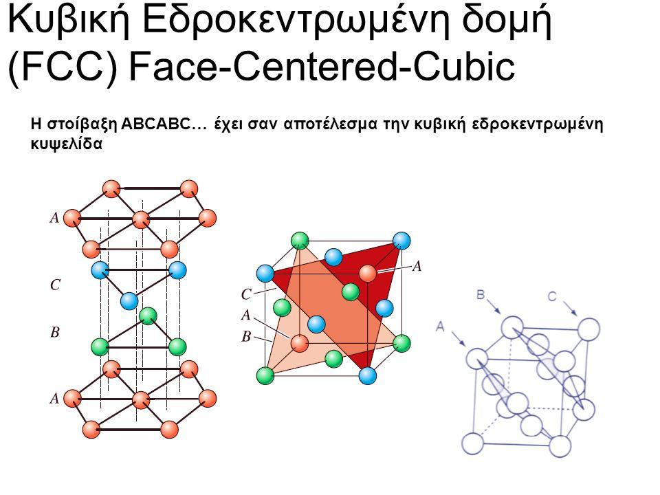 Κυβική Εδροκεντρωμένη δομή (FCC) Face-Centered-Cubic Η στοίβαξη ABCABC… έχει σαν αποτέλεσμα την κυβική εδροκεντρωμένη κυψελίδα