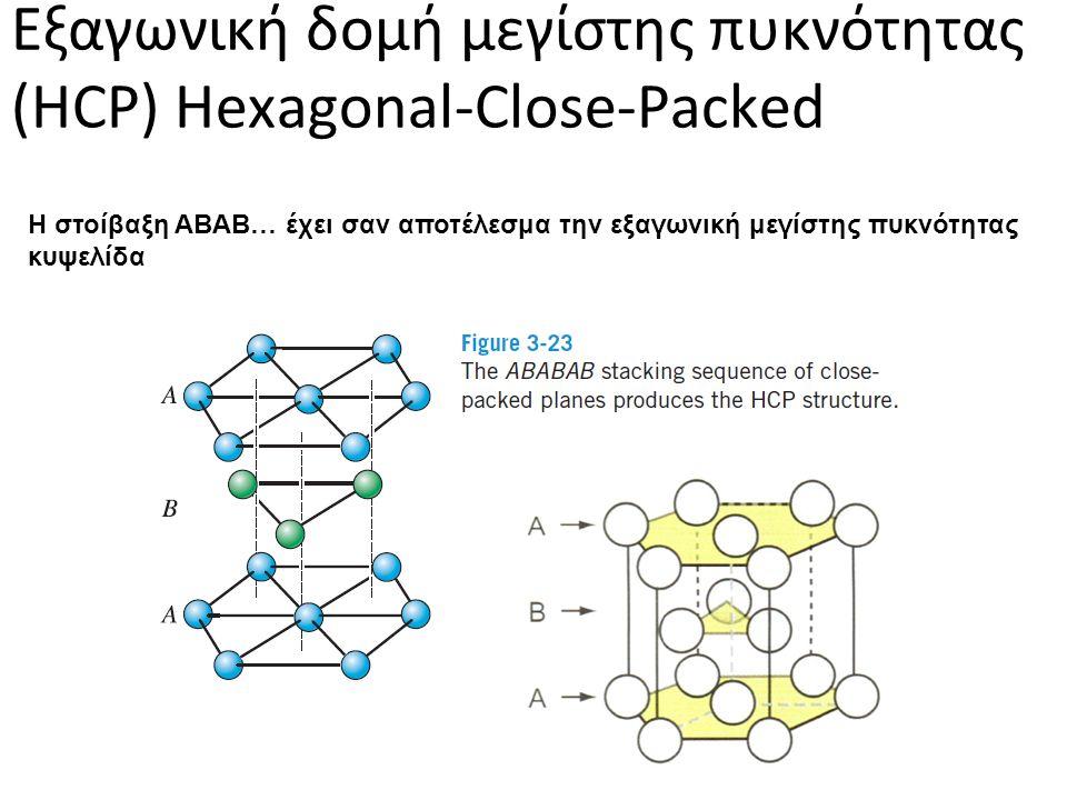 Εξαγωνική δομή μεγίστης πυκνότητας (HCP) Hexagonal-Close-Packed Η στοίβαξη ABAB… έχει σαν αποτέλεσμα την εξαγωνική μεγίστης πυκνότητας κυψελίδα