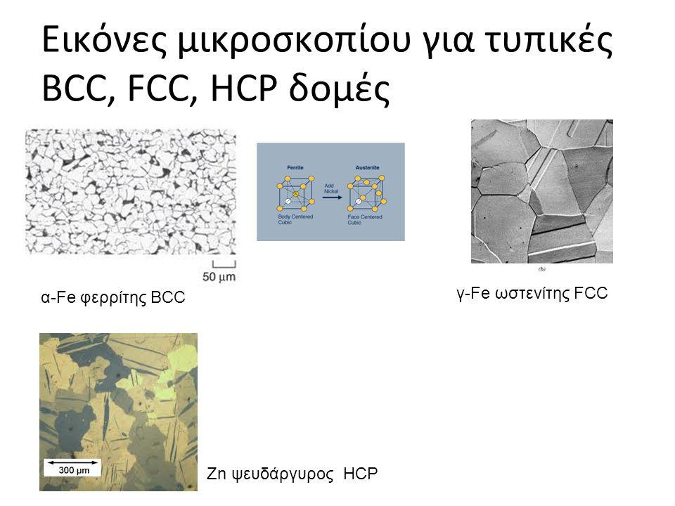 Εικόνες μικροσκοπίου για τυπικές BCC, FCC, HCP δομές α-Fe φερρίτης BCC γ-Fe ωστενίτης FCC Zn ψευδάργυρος HCP