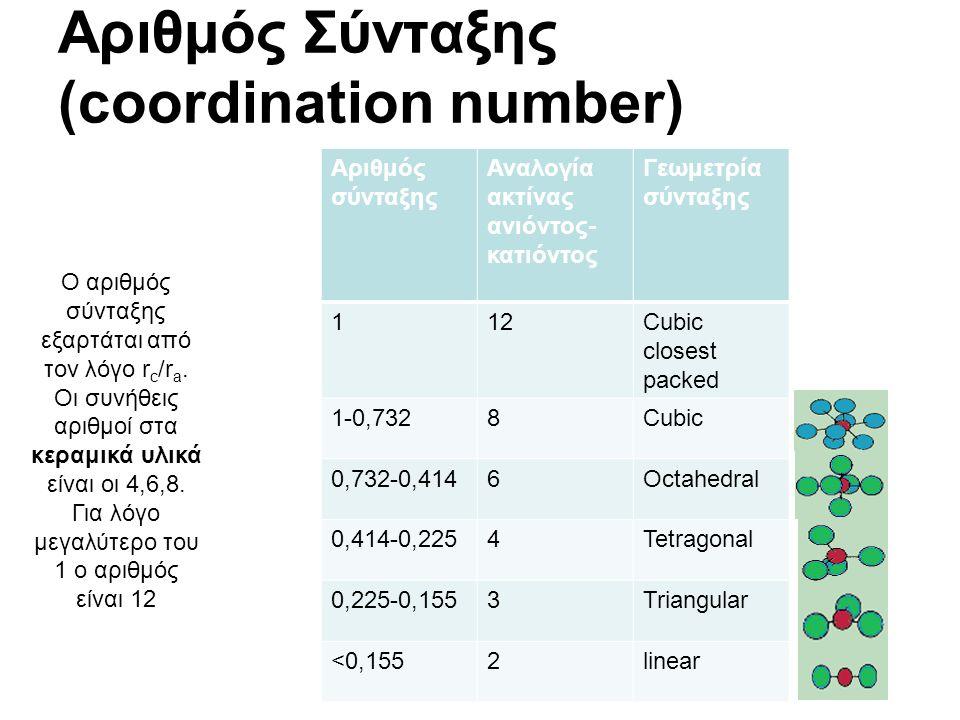 Αριθμός Σύνταξης (coordination number) Ο αριθμός σύνταξης εξαρτάται από τον λόγο r c /r a. Οι συνήθεις αριθμοί στα κεραμικά υλικά είναι οι 4,6,8. Για