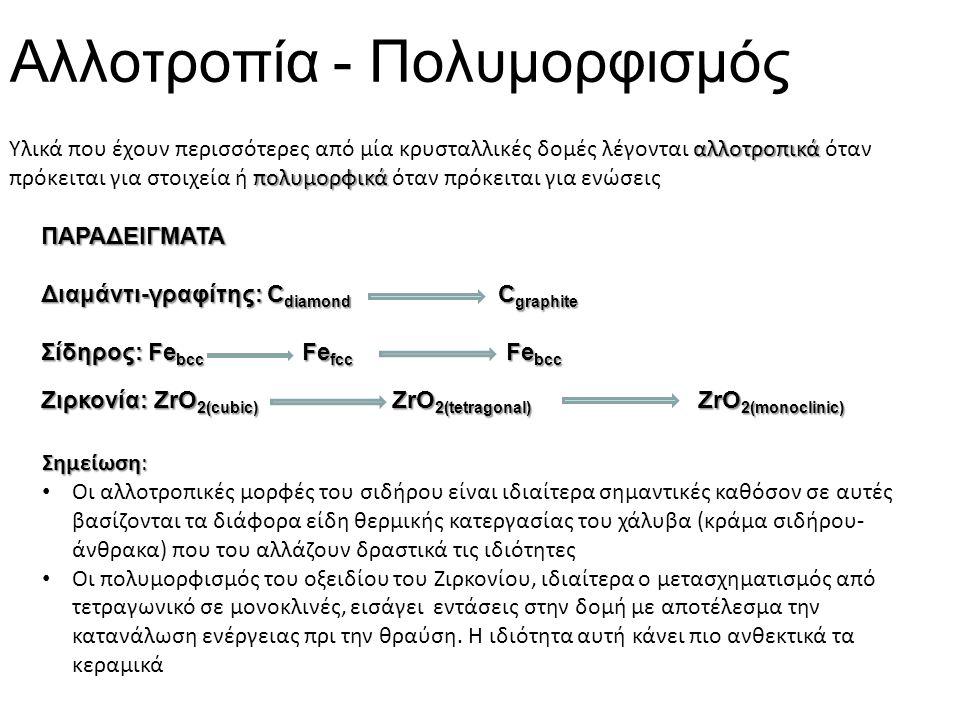 Αλλοτροπία - Πολυμορφισμός αλλοτροπικά πολυμορφικά Υλικά που έχουν περισσότερες από μία κρυσταλλικές δομές λέγονται αλλοτροπικά όταν πρόκειται για στο