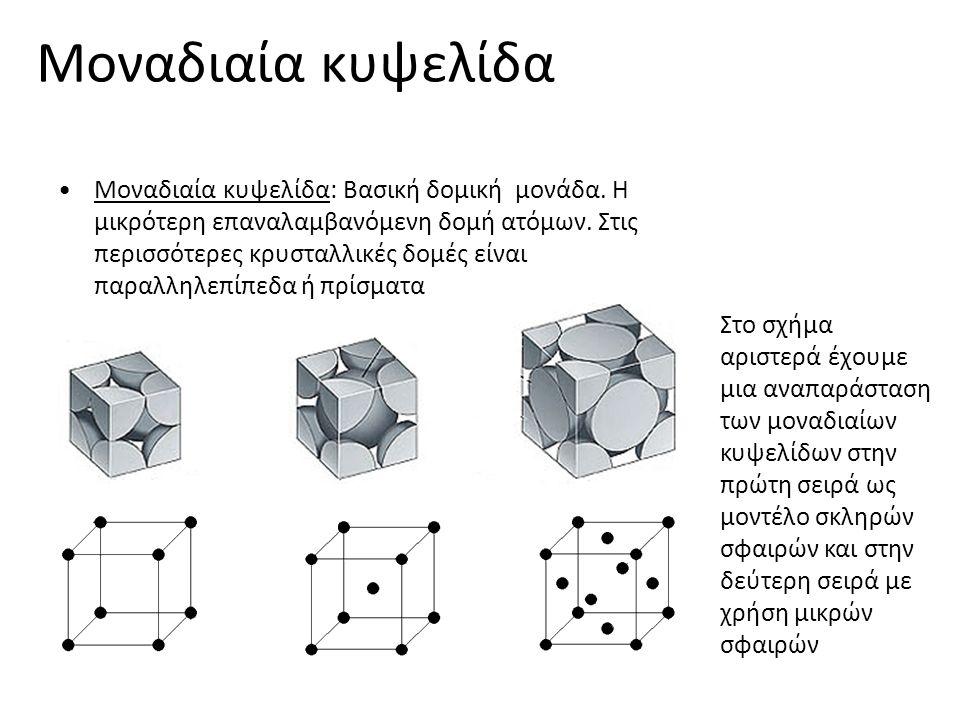 Μοναδιαία κυψελίδα Μοναδιαία κυψελίδα: Βασική δομική μονάδα. Η μικρότερη επαναλαμβανόμενη δομή ατόμων. Στις περισσότερες κρυσταλλικές δομές είναι παρα