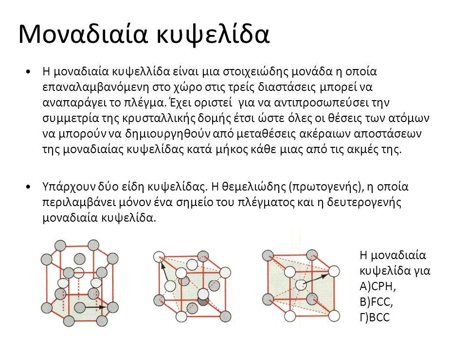 Μοναδιαία κυψελίδα Η μοναδιαία κυψελλίδα είναι μια στοιχειώδης μονάδα η οποία επαναλαμβανόμενη στο χώρο στις τρείς διαστάσεις μπορεί να αναπαράγει το πλέγμα.