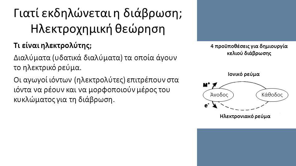Γιατί εκδηλώνεται η διάβρωση; Ηλεκτροχημική θεώρηση Τι είναι ηλεκτρολύτης; Διαλύματα (υδατικά διαλύματα) τα οποία άγουν το ηλεκτρικό ρεύμα.
