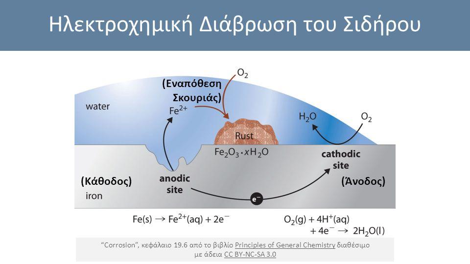 Ηλεκτροχημική Διάβρωση του Σιδήρου (Αέρας) (Εναπόθεση Σκουριάς) (Σταγόνα Νερού) (Κάθοδος)(Άνοδος) Corrosion , κεφάλαιο 19.6 από το βιβλίο Principles of General Chemistry διαθέσιμοPrinciples of General Chemistry με άδεια CC BY-NC-SA 3.0CC BY-NC-SA 3.0