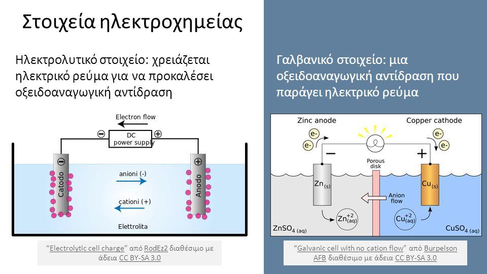 Στοιχεία ηλεκτροχημείας Ηλεκτρολυτικό στοιχείο: χρειάζεται ηλεκτρικό ρεύμα για να προκαλέσει οξειδοαναγωγική αντίδραση Γαλβανικό στοιχείο: μια οξειδοαναγωγική αντίδραση που παράγει ηλεκτρικό ρεύμα Electrolytic cell charge από RodEz2 διαθέσιμο με άδεια CC BY-SA 3.0Electrolytic cell chargeRodEz2CC BY-SA 3.0 Galvanic cell with no cation flow από Burpelson AFB διαθέσιμο με άδεια CC BY-SA 3.0Galvanic cell with no cation flowBurpelson AFBCC BY-SA 3.0