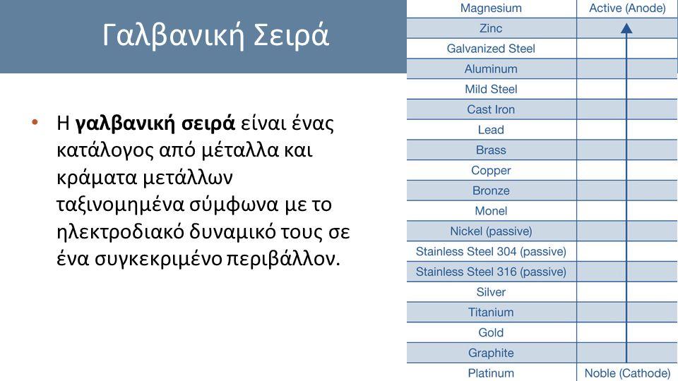 Γαλβανική Σειρά Η γαλβανική σειρά είναι ένας κατάλογος από μέταλλα και κράματα μετάλλων ταξινομημένα σύμφωνα με το ηλεκτροδιακό δυναμικό τους σε ένα συγκεκριμένο περιβάλλον.