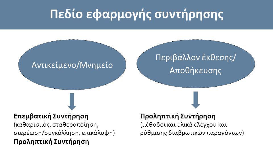 Πεδίο εφαρμογής συντήρησης Αντικείμενο/Μνημείο Περιβάλλον έκθεσης/ Αποθήκευσης Επεμβατική Συντήρηση (καθαρισμός, σταθεροποίηση, στερέωση/συγκόλληση, επικάλυψη) Προληπτική Συντήρηση Προληπτική Συντήρηση (μέθοδοι και υλικά ελέγχου και ρύθμισης διαβρωτικών παραγόντων)