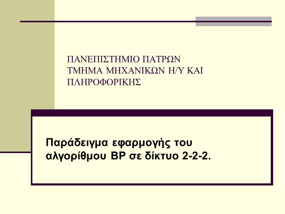 ΠΑΝΕΠΙΣΤΗΜΙΟ ΠΑΤΡΩΝ ΤΜΗΜΑ ΜΗΧΑΝΙΚΩΝ Η/Υ ΚΑΙ ΠΛΗΡΟΦΟΡΙΚΗΣ Παράδειγμα εφαρμογής του αλγορίθμου BP σε δίκτυο 2-2-2.
