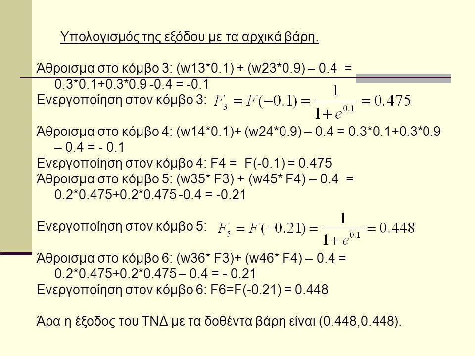 Υπολογισμός της εξόδου με τα αρχικά βάρη.